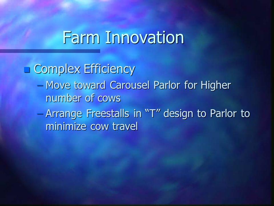 Farm Innovation Complex Efficiency