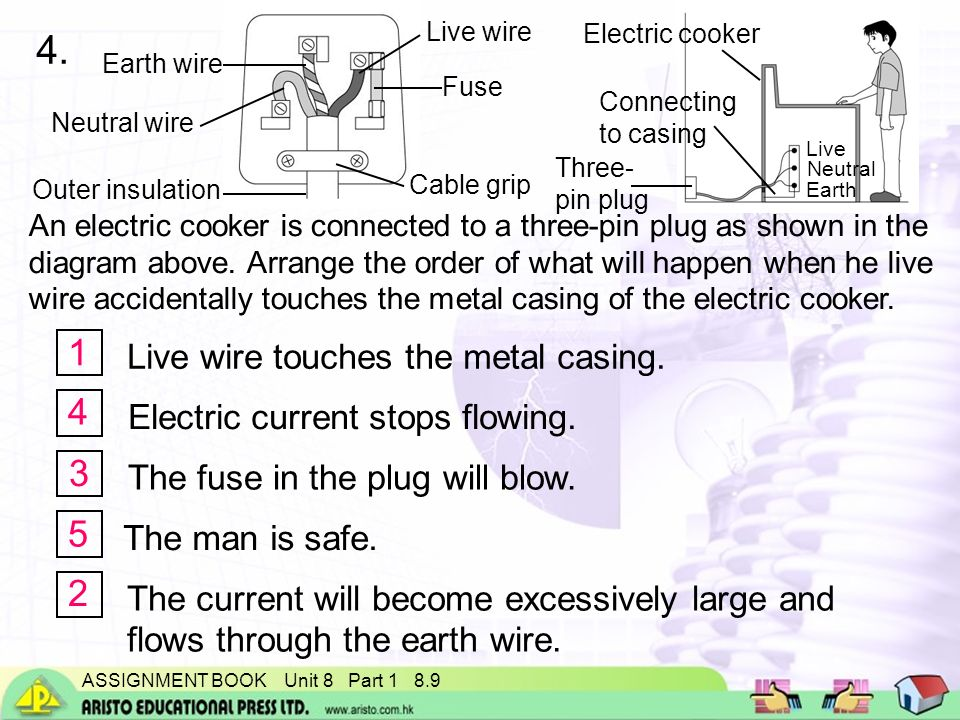 89 Household Electricity ppt download – Live Wire Diagram Fuse