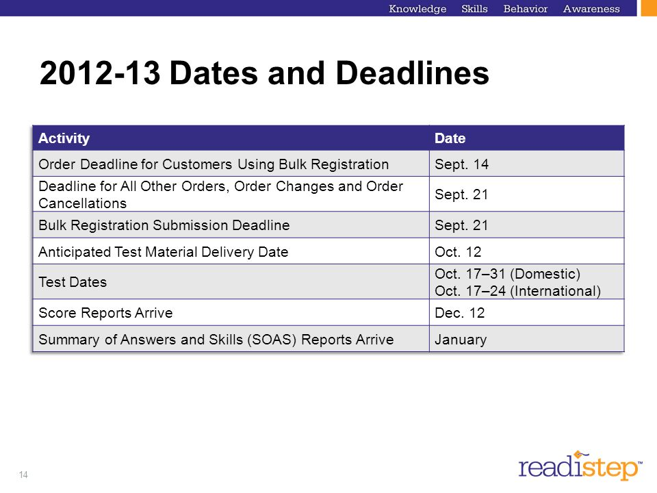 2012-13 Dates and Deadlines Activity Date