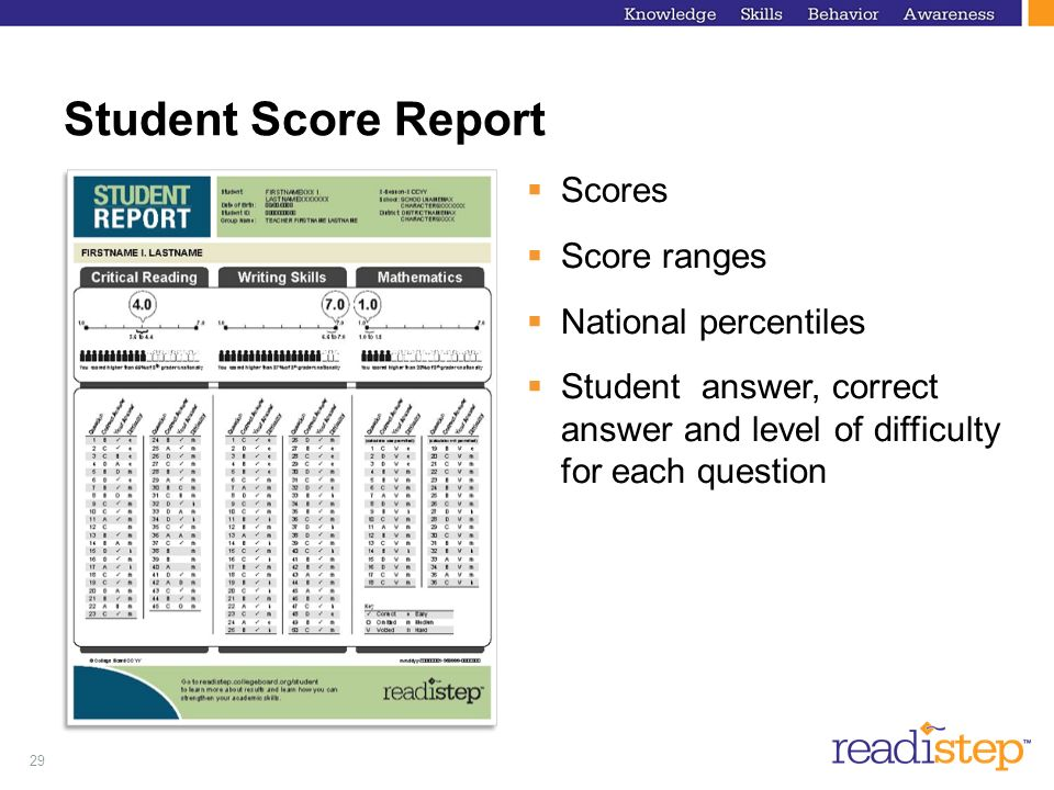 Student Score Report Scores Score ranges National percentiles