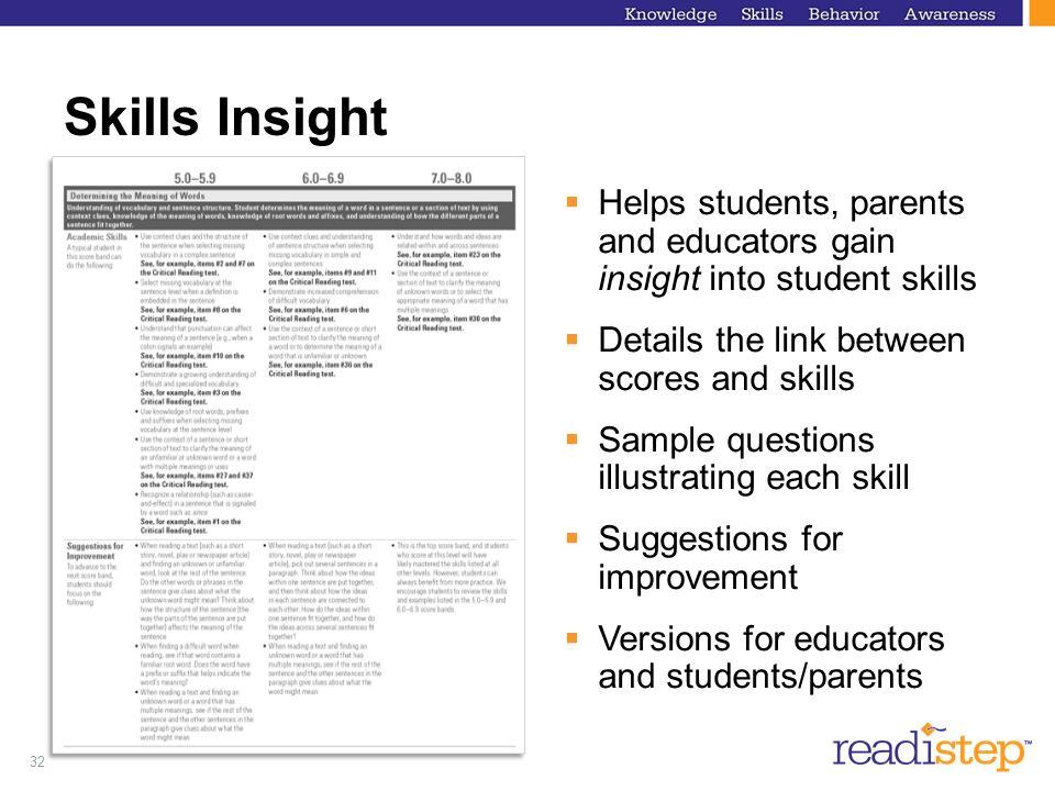 Skills Insight Helps students, parents and educators gain insight into student skills. Details the link between scores and skills.