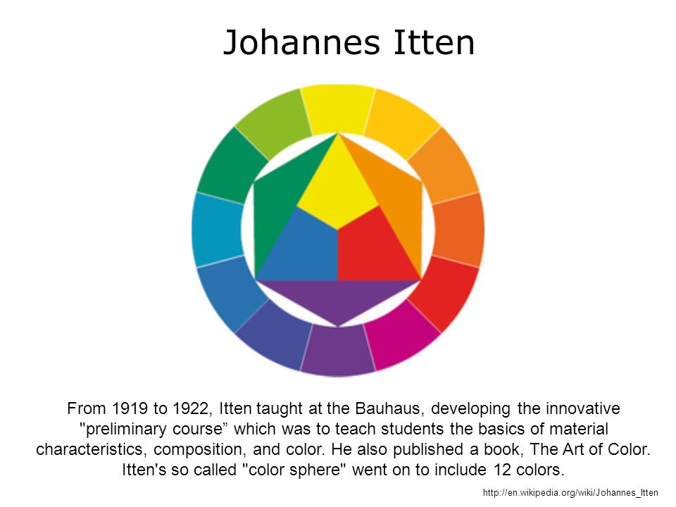 an analysis of the color wheel as developed b swiss scientist johannes itten Welcome to chromology, uk's first colour analysis consultancy kalisz was an outstanding artist and scientist who dedicated her life to johannes itten.