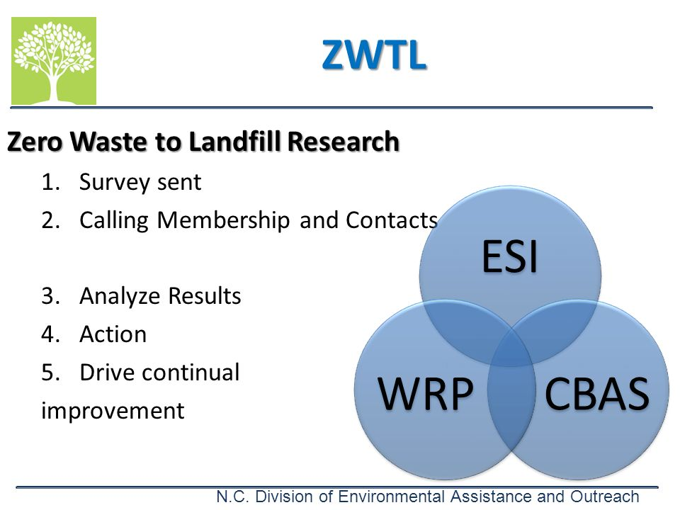 ZWTL Zero Waste to Landfill Research Survey sent