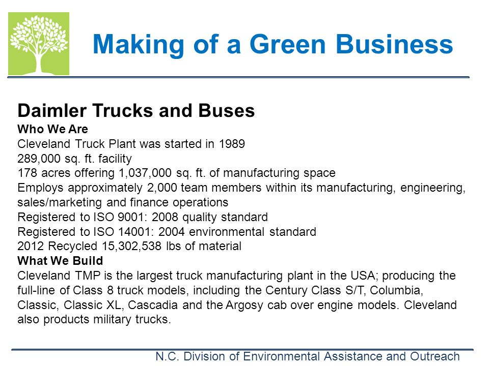 Making of a Green Business