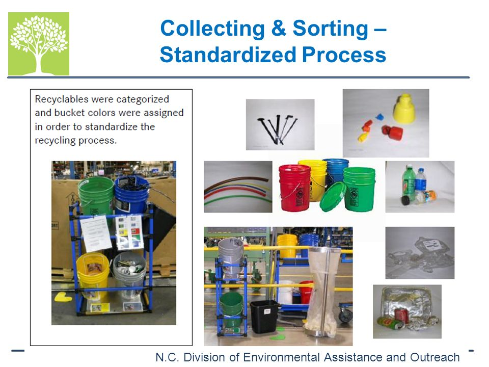 Collecting & Sorting – Standardized Process