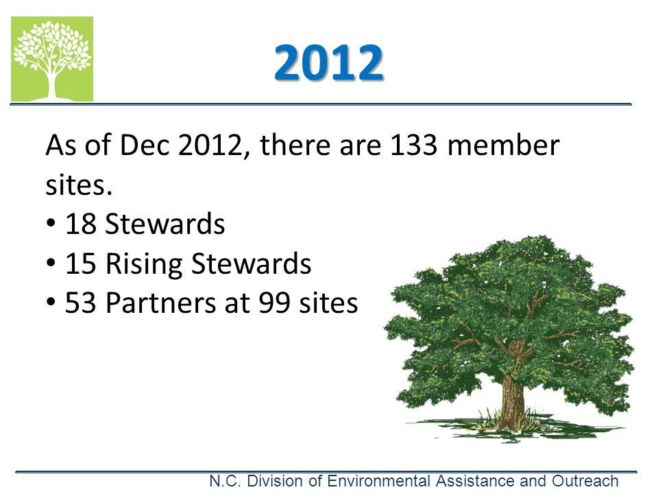 2012 As of Dec 2012, there are 133 member sites. 18 Stewards