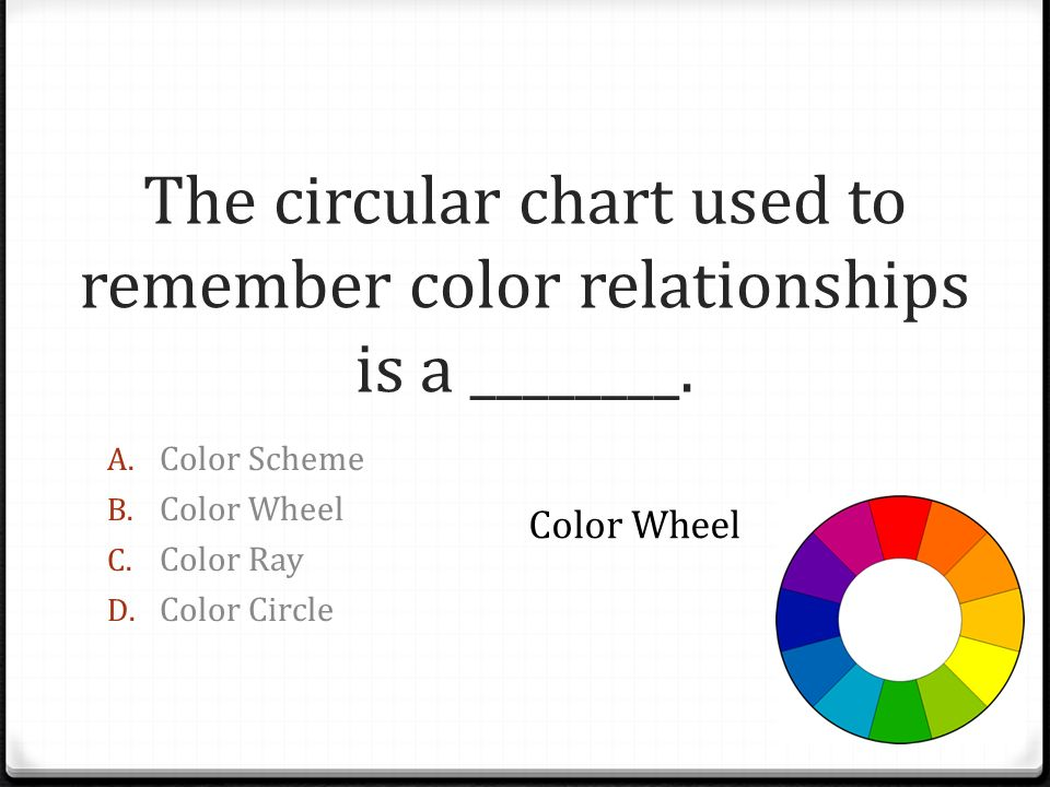 Circular dating in a relationship