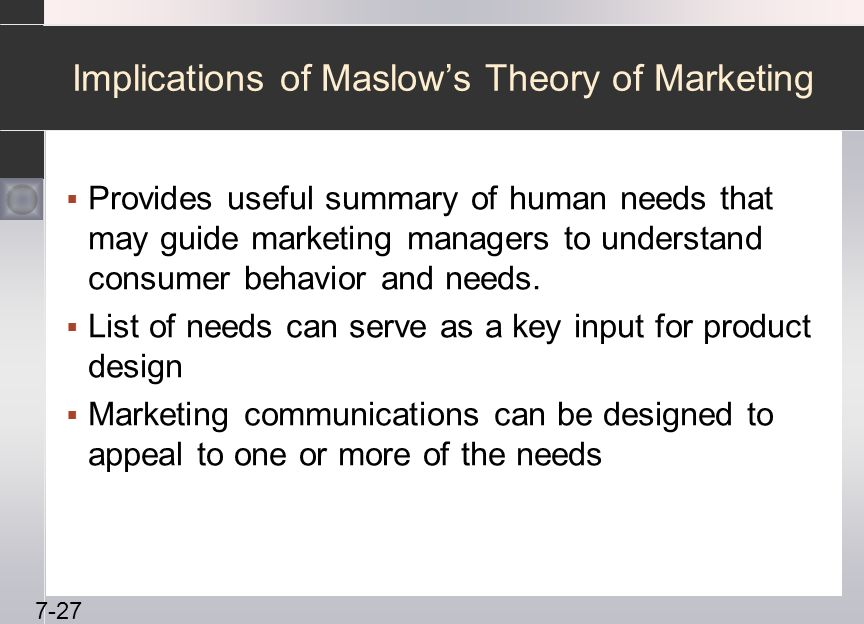 What implications does Abraham Maslow's Hierarchy of Needs Theory have on today's educators?