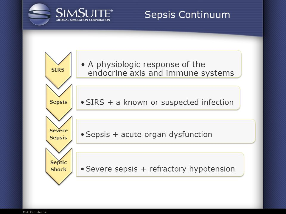 Sepsis Continuum SIRS. A physiologic response of the endocrine axis and immune systems. Sepsis. SIRS + a known or suspected infection.