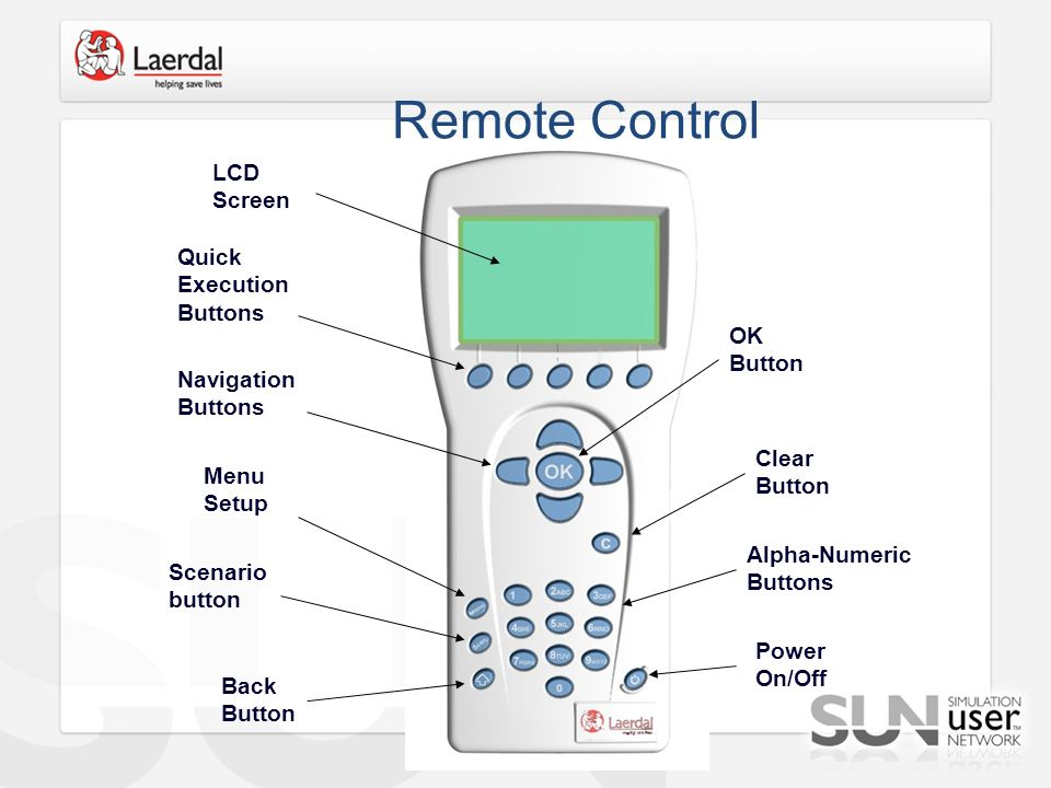 Remote Control LCD Screen Quick Execution Buttons OK Button
