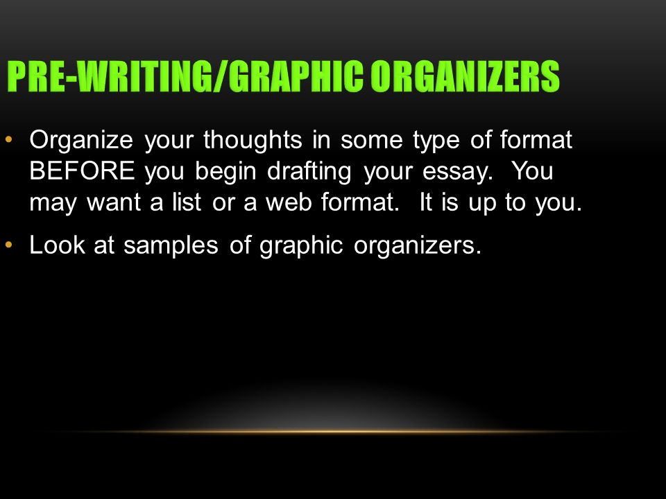 organizing thoughts for essays [by the way, another similarity between organizing my garage and organizing writing is the need for some motivation i don't want to organize my garage, because i don't want to do any work around the house to begin with.