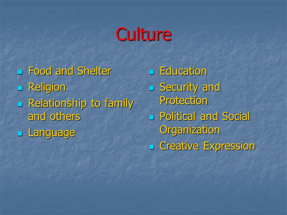 religion and culture relationship