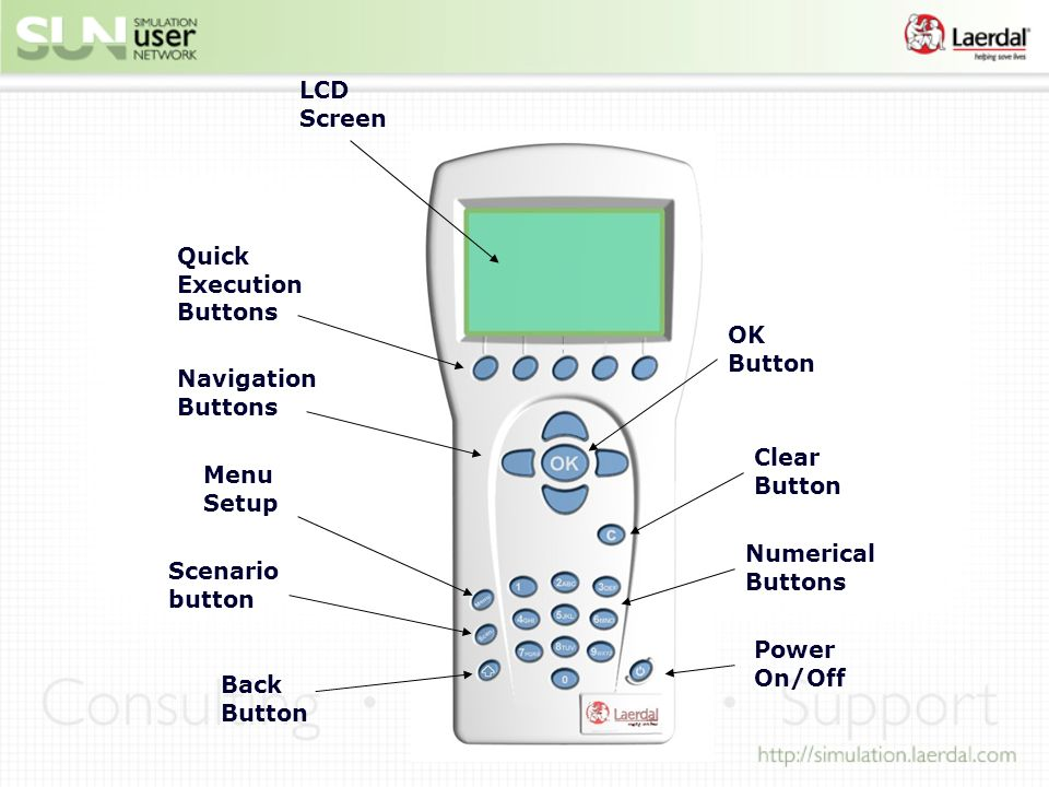 LCD Screen Quick Execution Buttons. OK Button. Navigation Buttons. Clear Button. Menu Setup. Numerical Buttons.