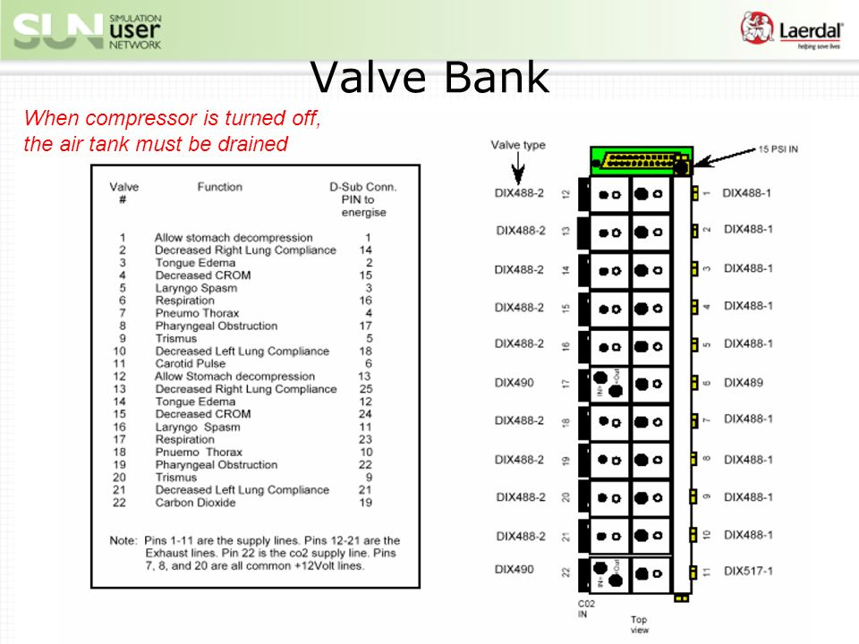 Valve Bank When compressor is turned off, the air tank must be drained