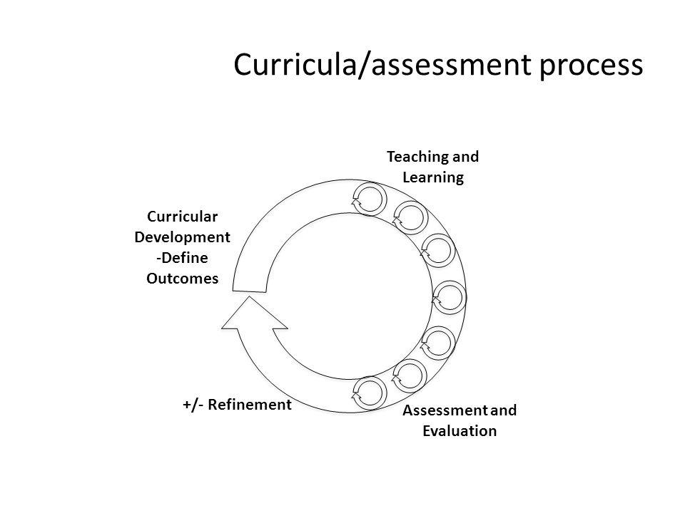 Curricula/assessment process