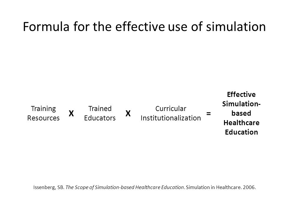 Formula for the effective use of simulation