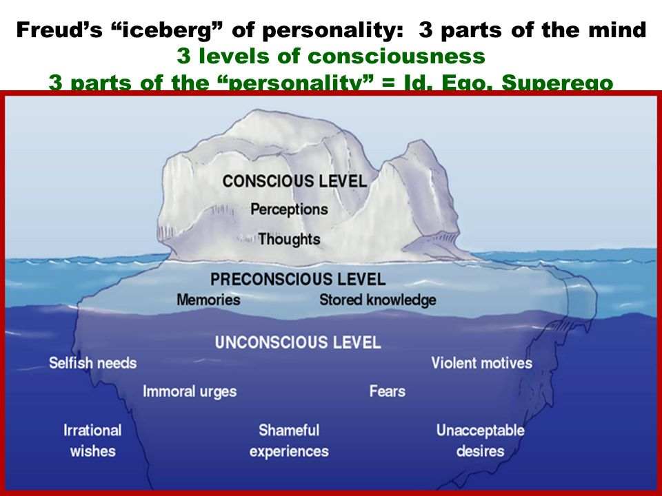 Freud's Personality Factors