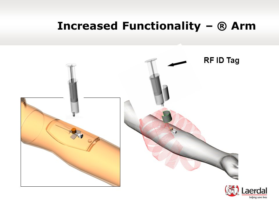 Increased Functionality – ® Arm
