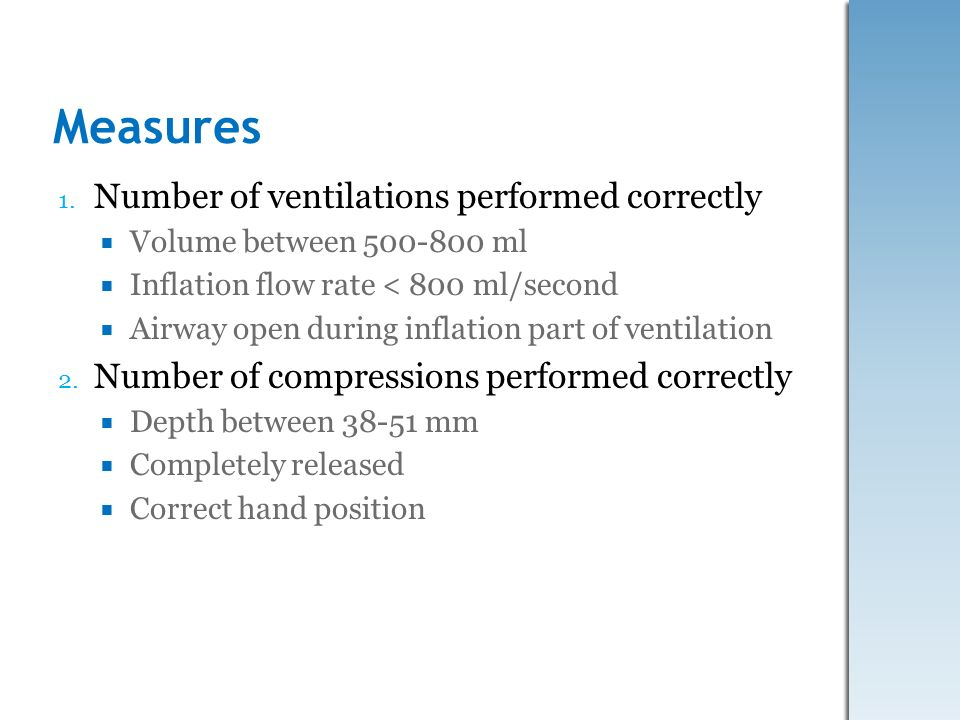 Measures Number of ventilations performed correctly