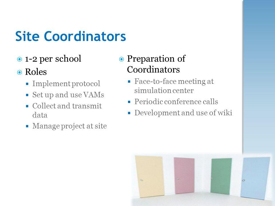 Site Coordinators 1-2 per school Roles Preparation of Coordinators