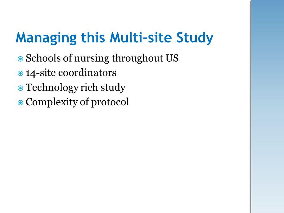 Managing this Multi-site Study