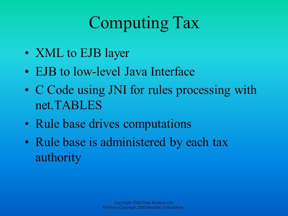 Computing Tax XML to EJB layer EJB to low-level Java Interface