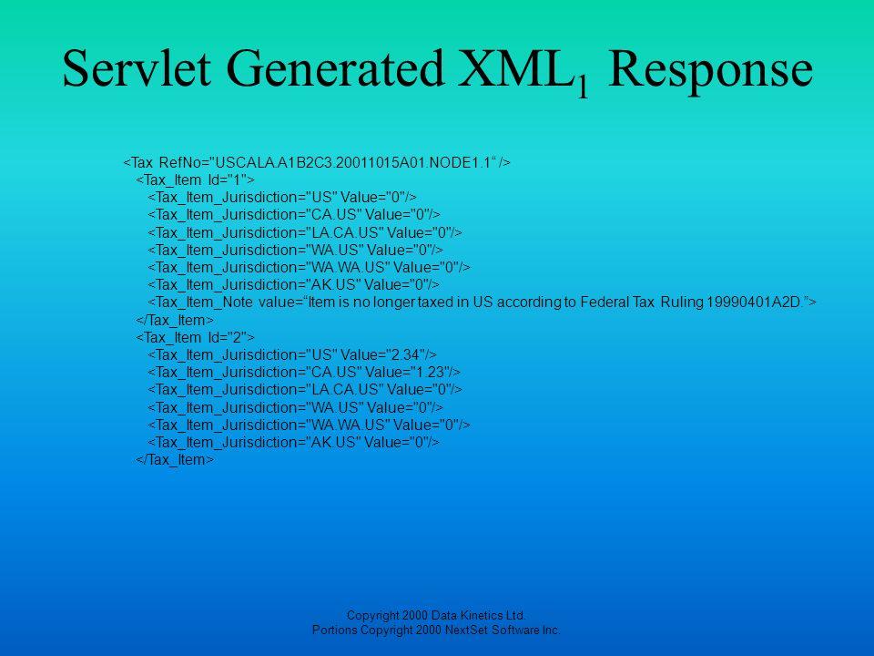 Servlet Generated XML1 Response