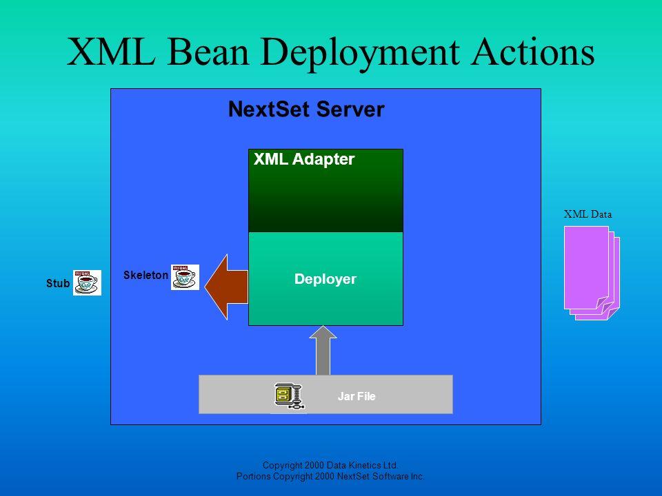XML Bean Deployment Actions
