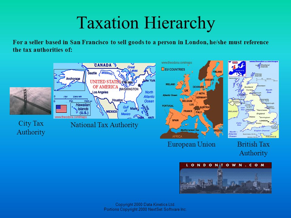 National Tax Authority