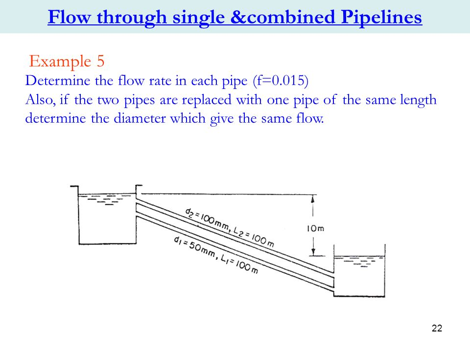 Pipe Flow Calculations - web2.clarkson.edu