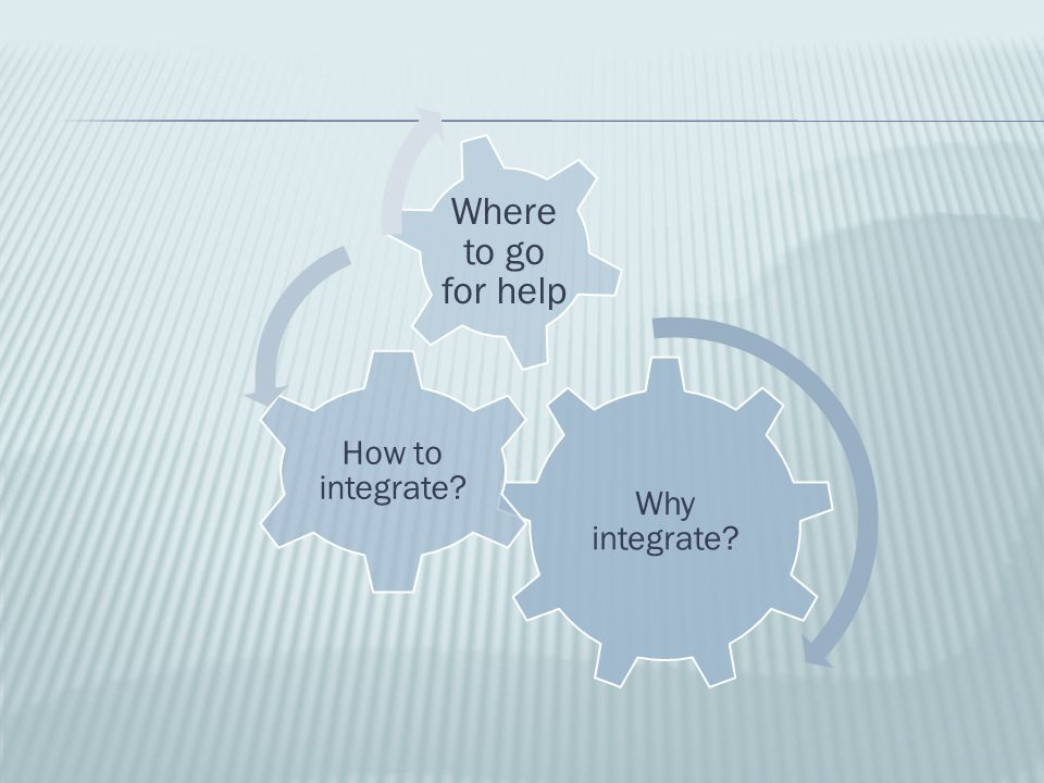 Why integrate How to integrate Where to go for help