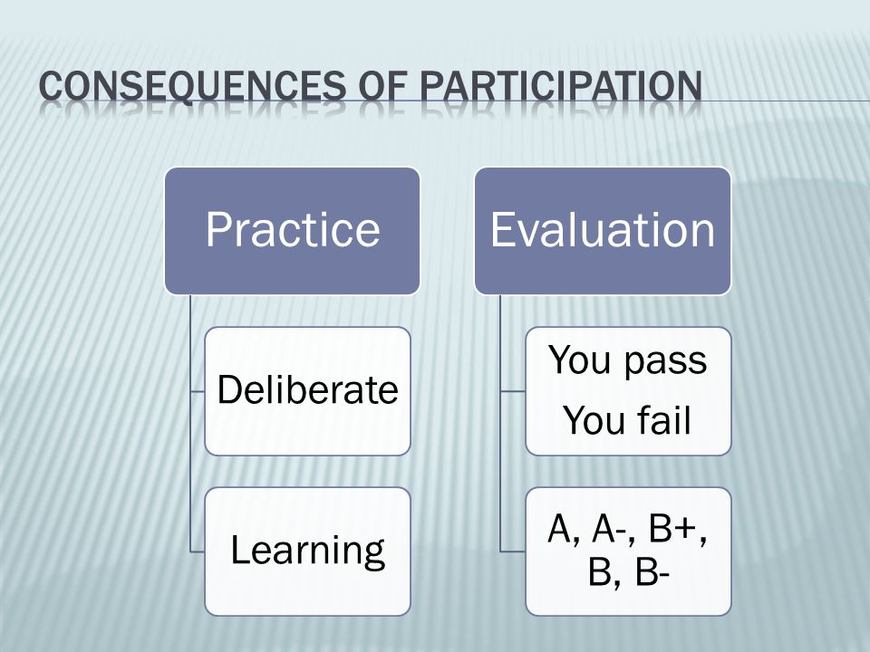 Consequences of Participation