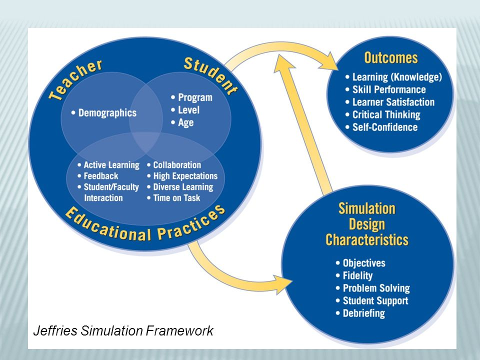 Jeffries Simulation Framework