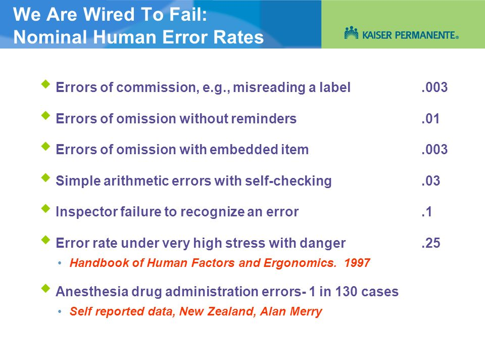 We Are Wired To Fail: Nominal Human Error Rates