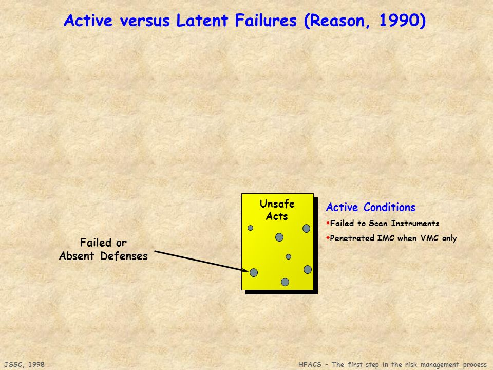 Active versus Latent Failures (Reason, 1990)