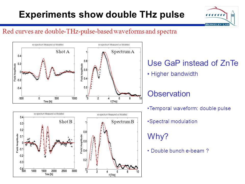 a lab experiment to understand the uses of spectrophotometry Through absorption spectrophotometry in this lab exercise you will learn how to  homogenize a tissue to extract the protein, and then how to use a protein assay.