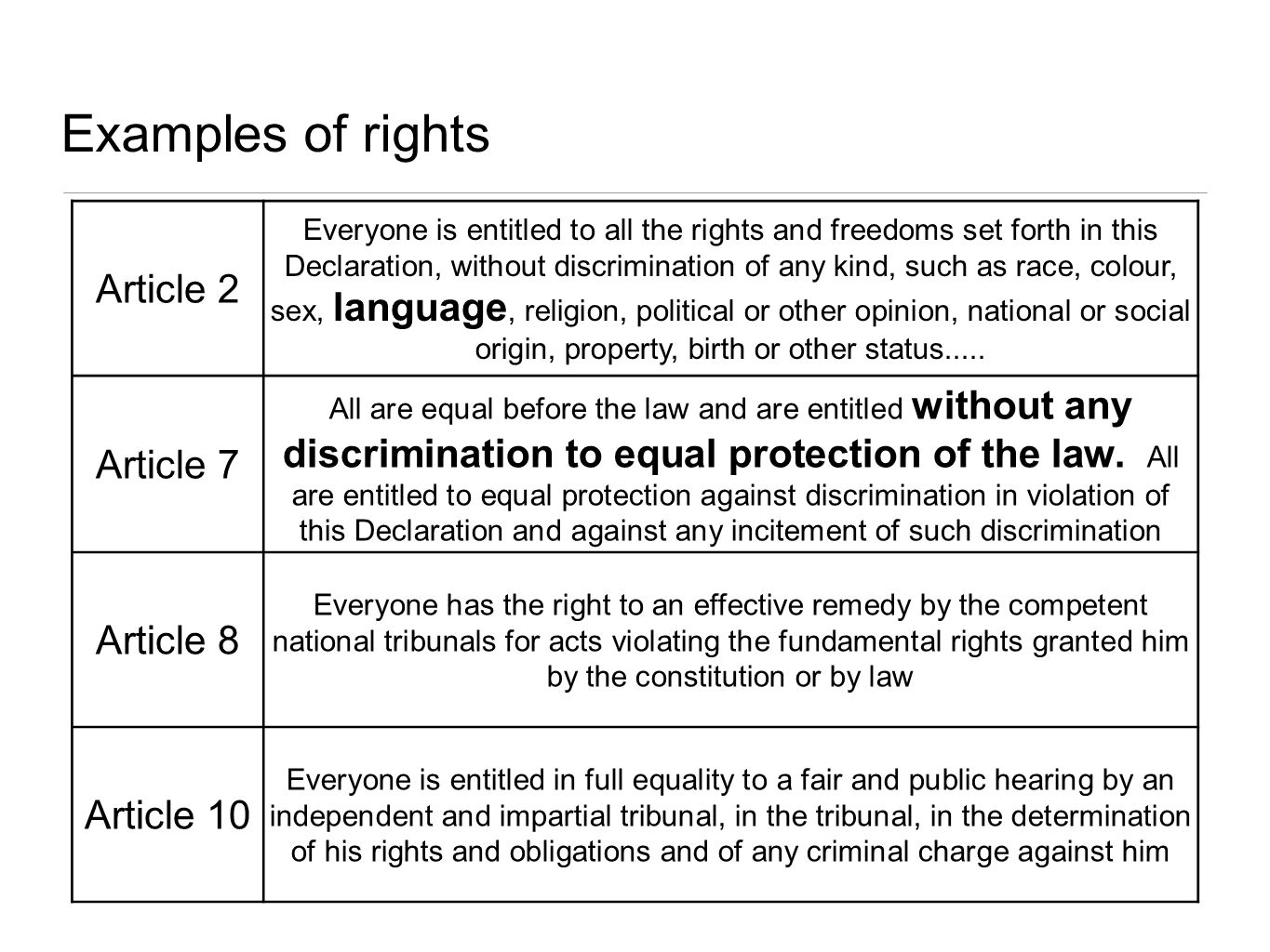 remedies for the infringement of human When you make an application at the human rights tribunal of ontario (tribunal) under ontario's human rights code (code), section 10 of the application form asks you to fill in the remedies that you wantthis information will provide a general overview of the types of remedies that the tribunal can order.