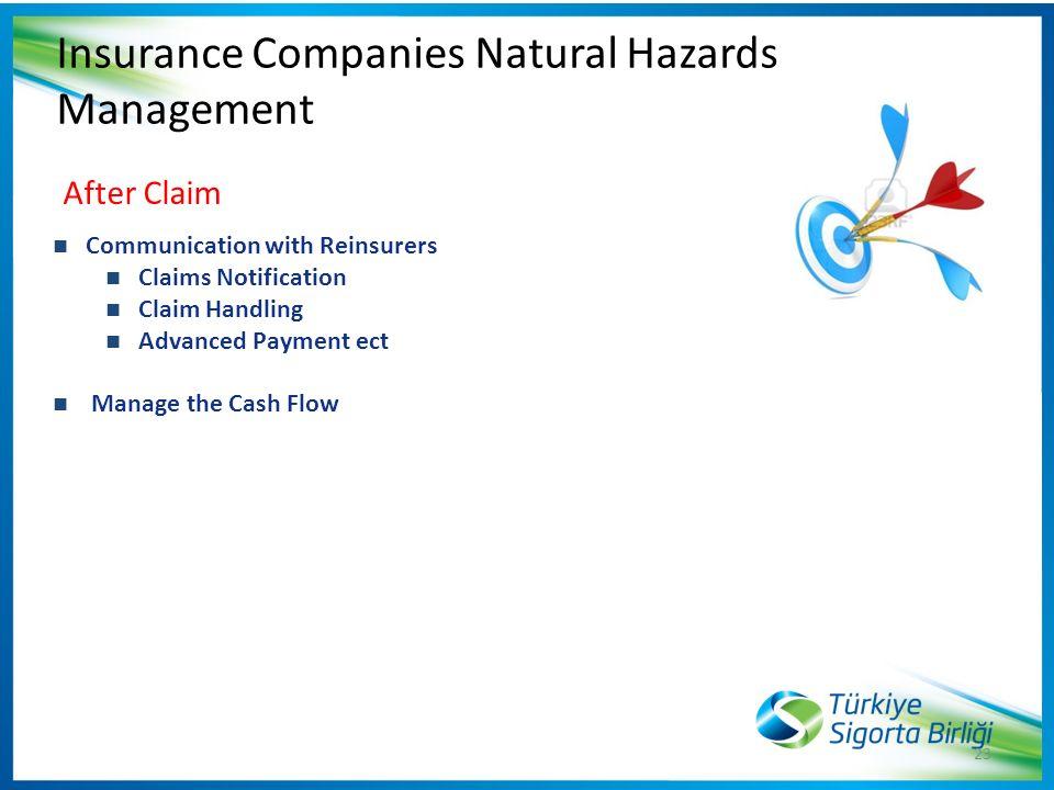 Insurance Companies Management Plans For Ppt Video