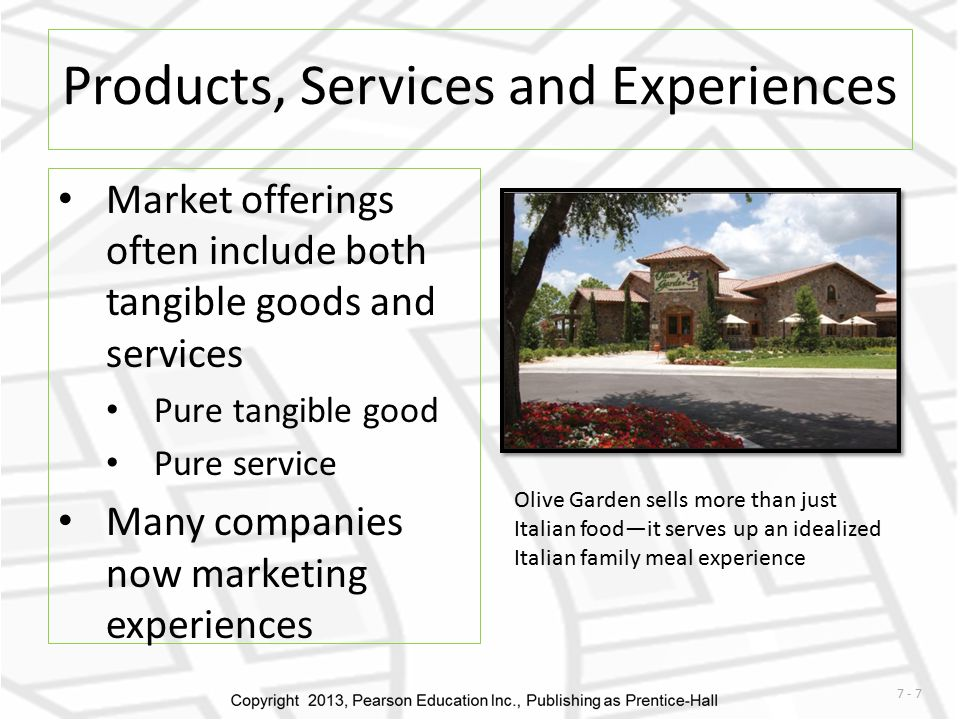 whsat is market offering product service and experience We have a large market  we have extensive experience in  grupo antolin is committed to product diversification by offering innovative solutions based on.