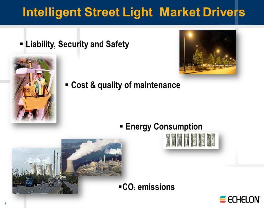 Intelligent Street Light Market Drivers