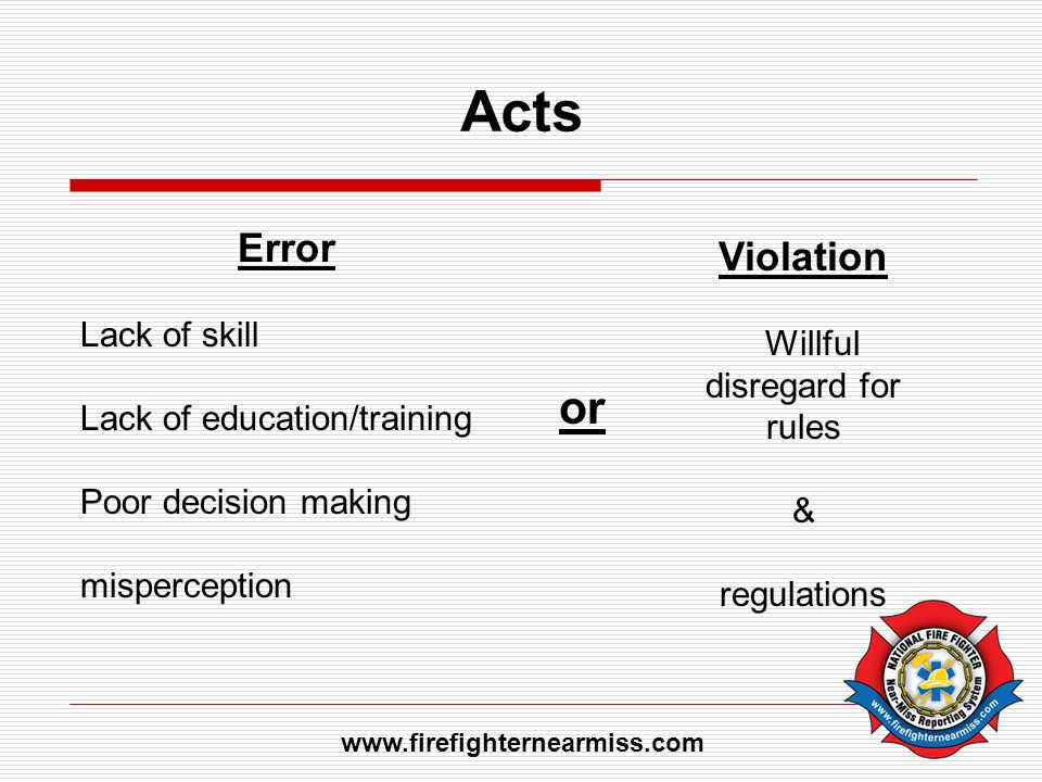 Acts or Error Violation Lack of skill Willful disregard for