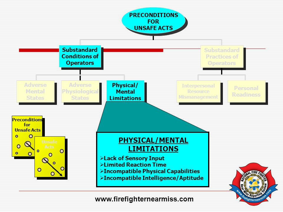 PHYSICAL/MENTAL LIMITATIONS