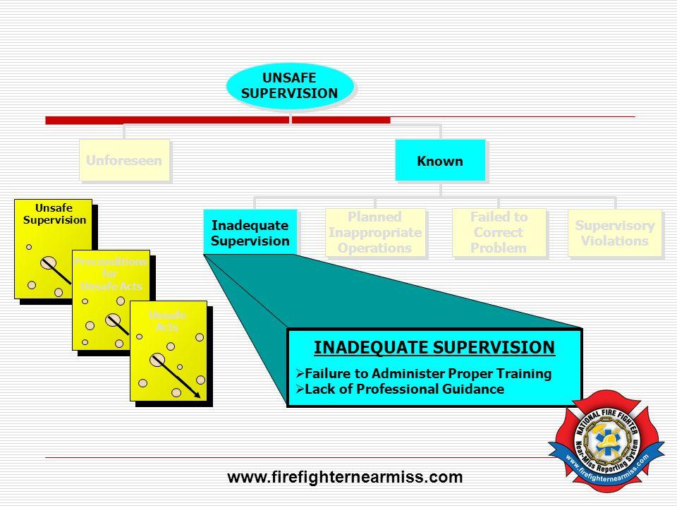 INADEQUATE SUPERVISION