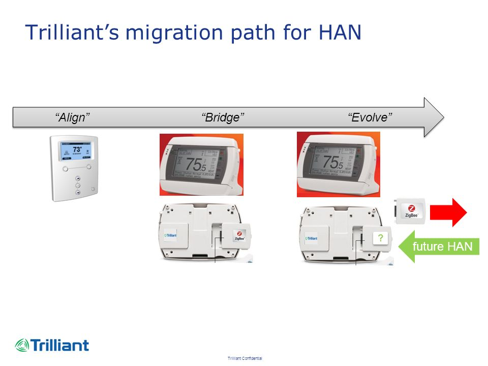 Trilliant's migration path for HAN