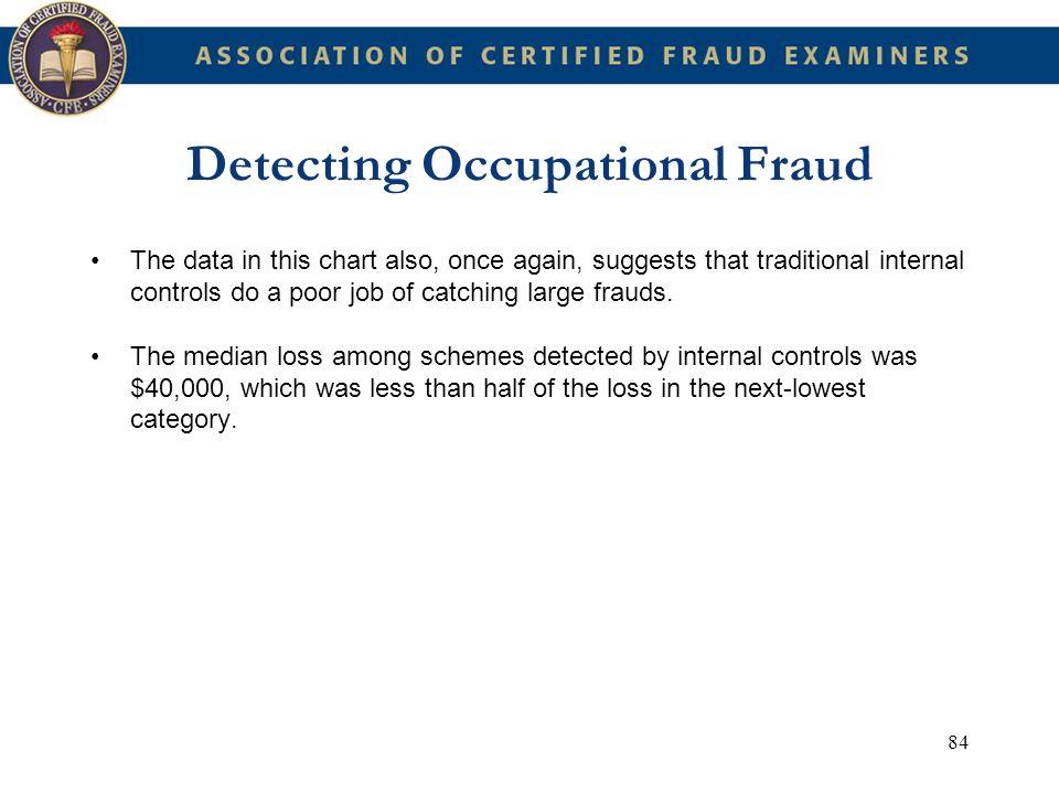 Detecting Occupational Fraud