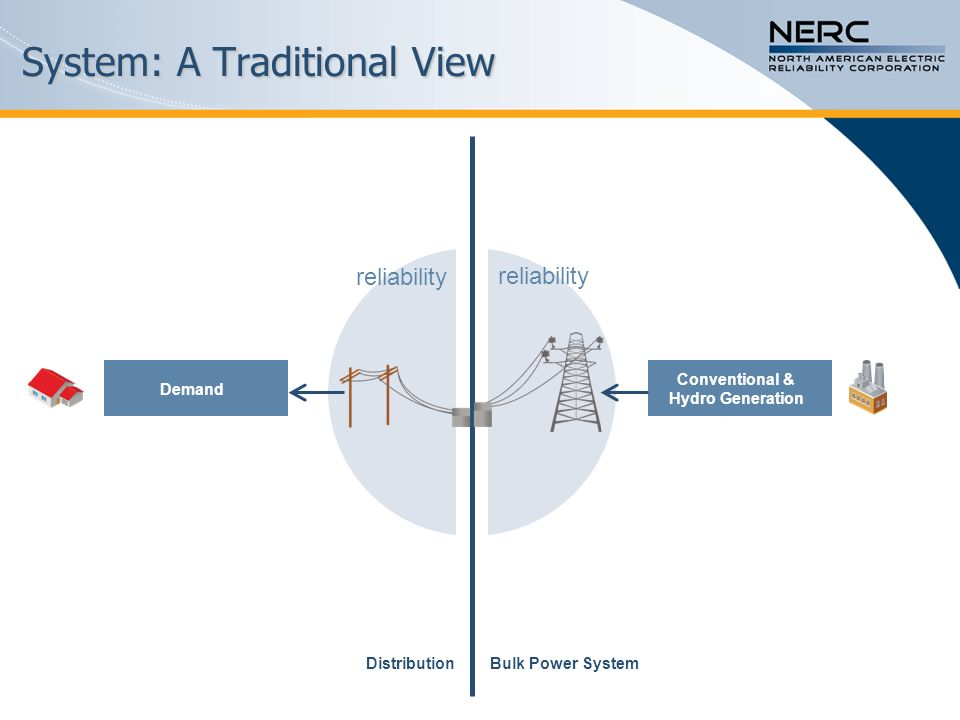 System: A Traditional View