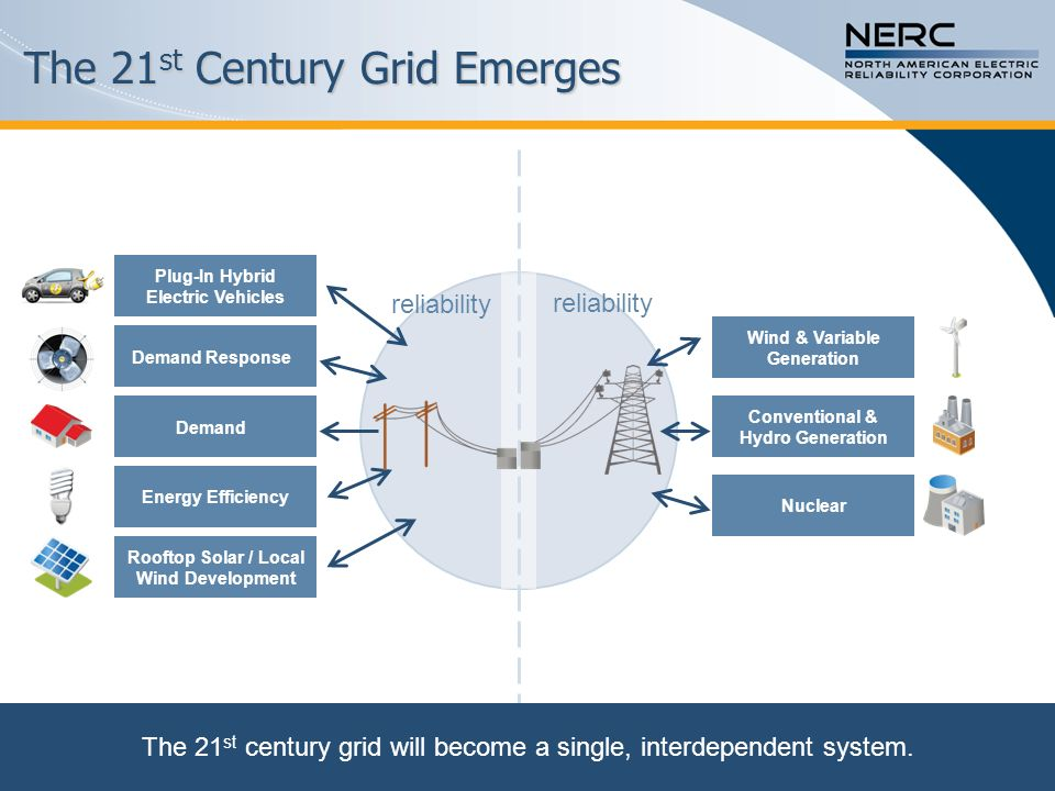 The 21st Century Grid Emerges
