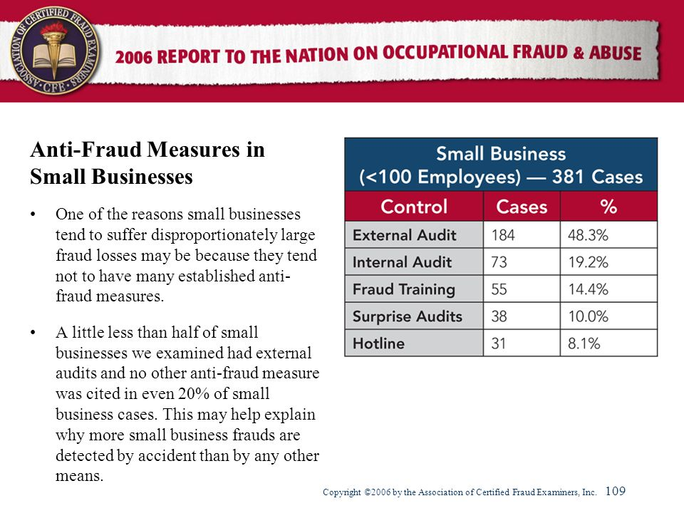 Anti-Fraud Measures in Small Businesses