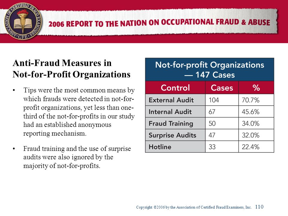 Anti-Fraud Measures in Not-for-Profit Organizations
