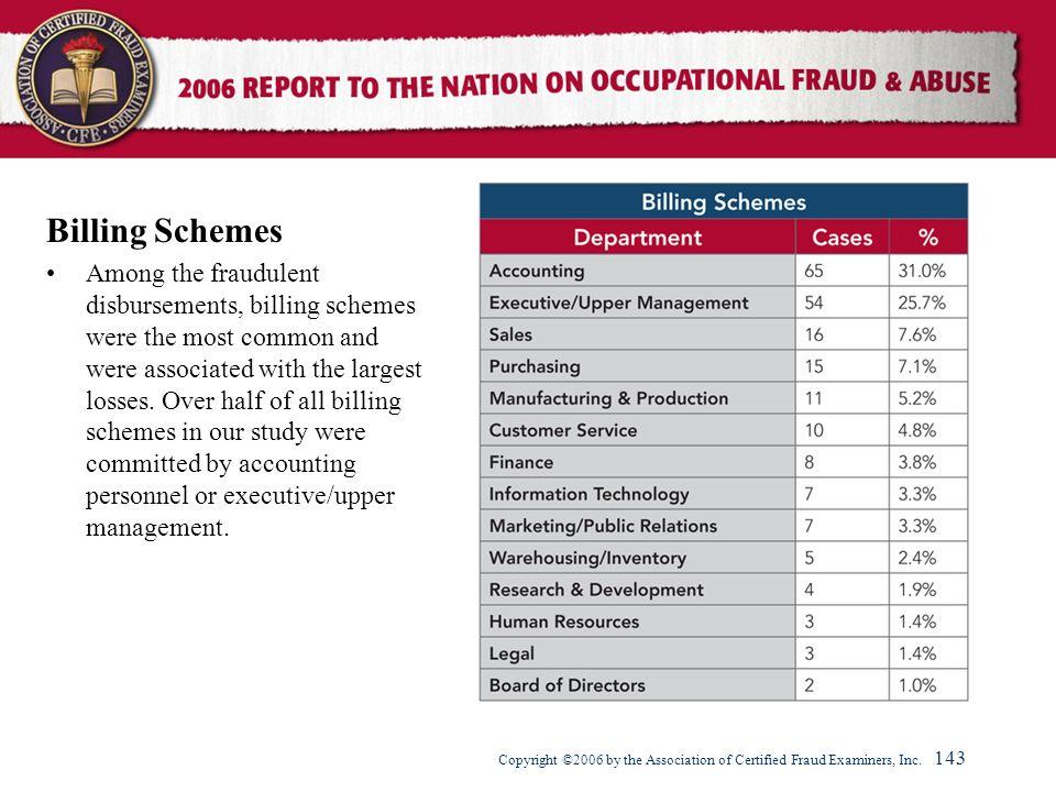 Billing Schemes